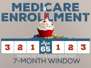 Medicare 7 month window